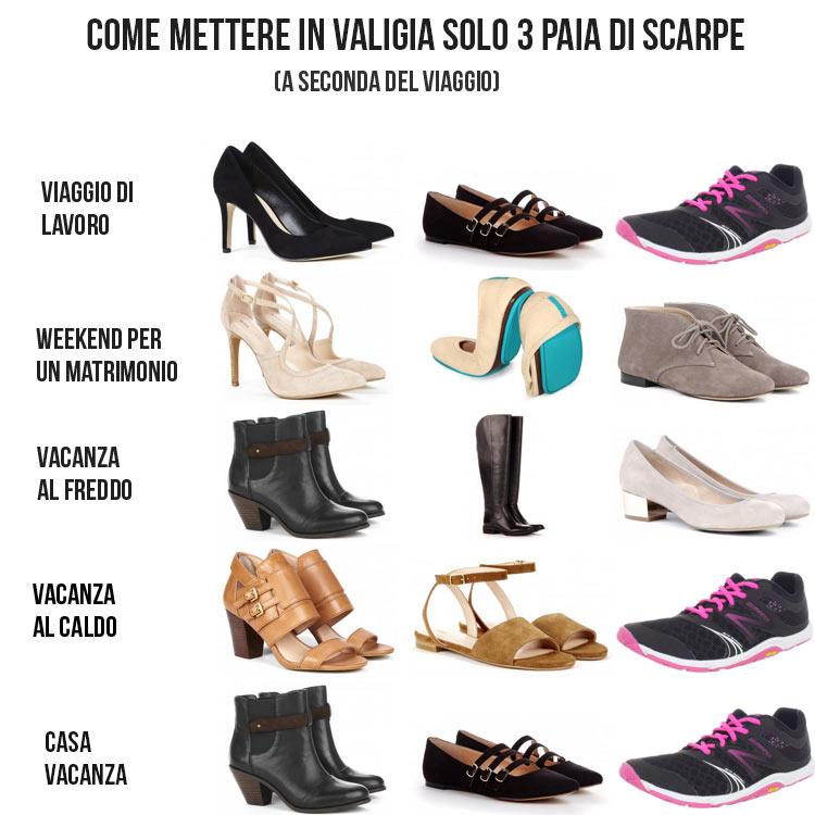 scarpe-valigia