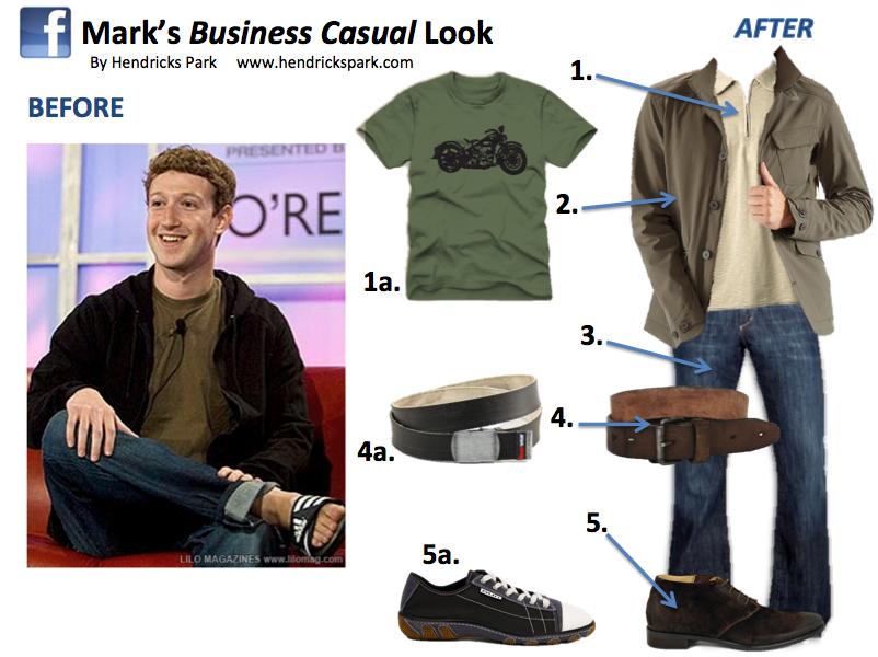 mark zuckerberg scarpe evoluzione  stile