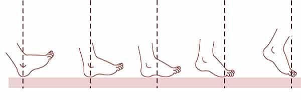 Scarpe per camminare: 5 caratteristiche fondamentali